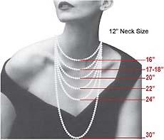 """12"""" neck"""