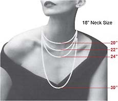 """18"""" neck"""